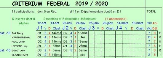 Critérium j2 2019-2020.JPG