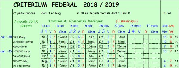 criterium j3.png
