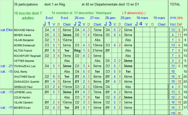 j1 critérium.png