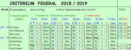 criterium j4.png