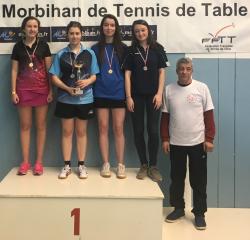 championnat du morbihan Léa.png
